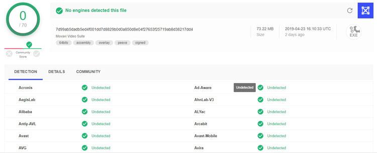 Movavi Video Suite VirusTotal Review